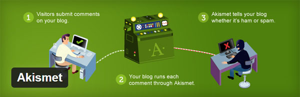 Akismet - WordPress Plugin for Filtering Comments Spam